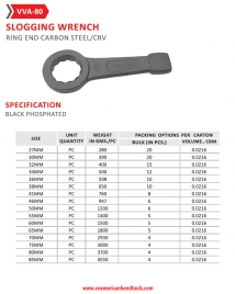 Slogging Wrench